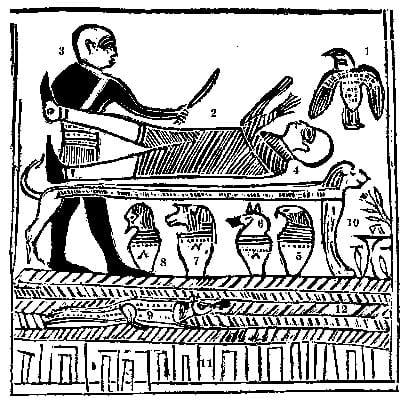 Facsimile 1 of the Book of Abraham